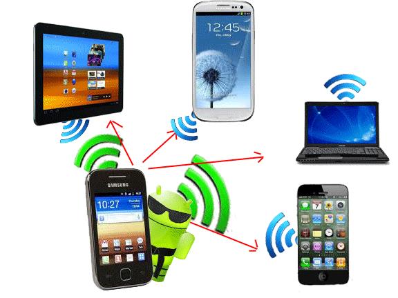 Kora Wireless yawe ngendanwa